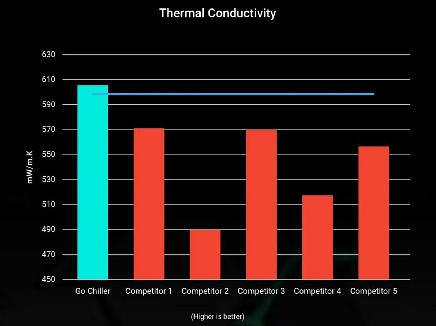 Płyn do chłodnic Go Chiller od FlexeGRAPH zapewnia jeszcze niższe temperatury
