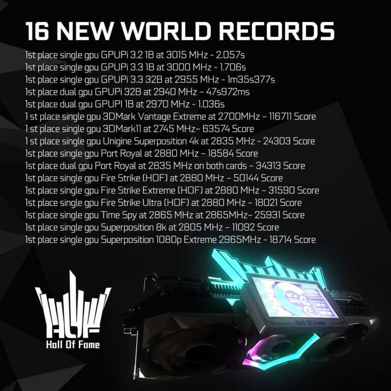 Rekordowy debiut GALAX RTX 3090 HOF. Aż 16 sukcesów!
