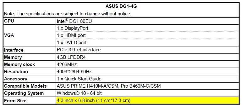 ASUS ujawnił szczegóły karty graficznej Intel DG1, szczegóły karty graficznej Intel DG1, Intel DG1
