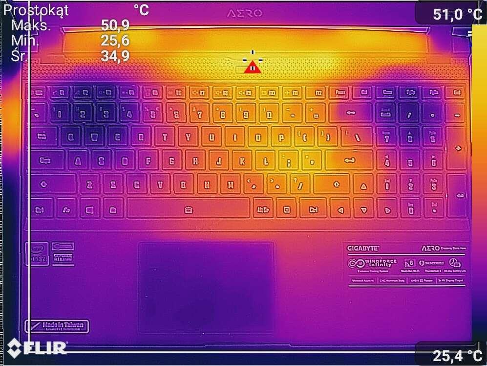 Test laptopa Gigabyte Aero 15 OLED YC z RTX 3080