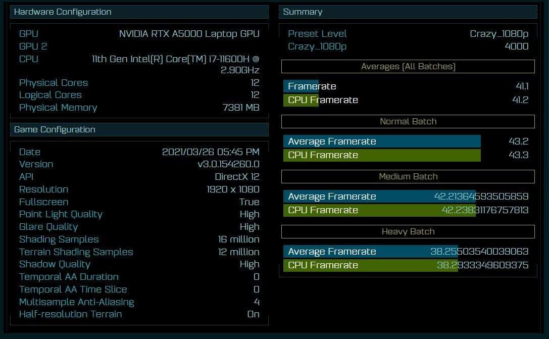 Intel Core i7-11600H i Nvidia RTX A5000