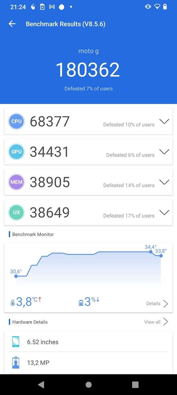 Test Motorola Moto G30 – Doskonałość za 899 zł? Nie tym razem!