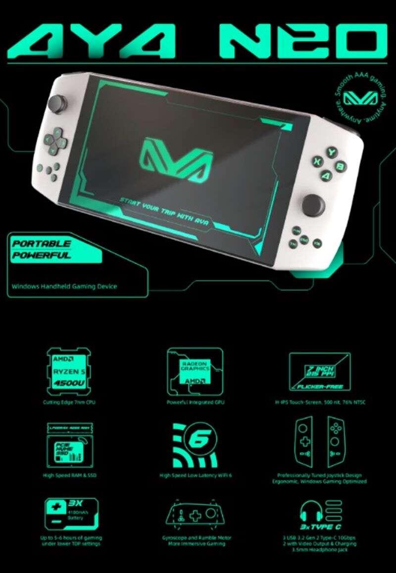 Inspirowany Nintendo Switchem handheld Aya Neo ufundowany!