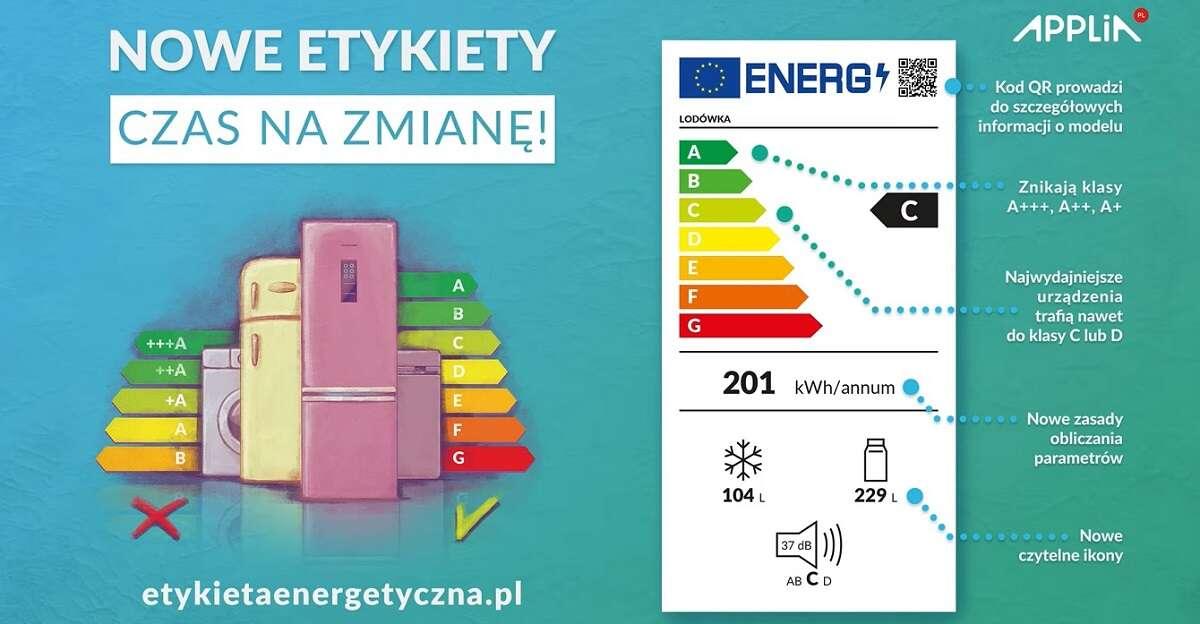 Nowe etykiety energetyczne kładą kres plusom. Sprawdźcie co się zmieni
