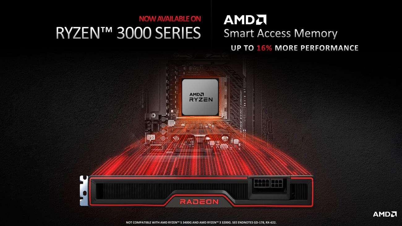 Resizable BAR procesory Ryzen 3000