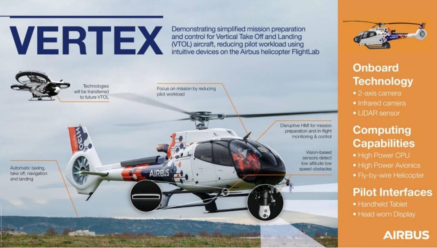 Bezzałogowe helikoptery rozwijają się w najlepsze, co potwierdza Airbus i K-Max Titan