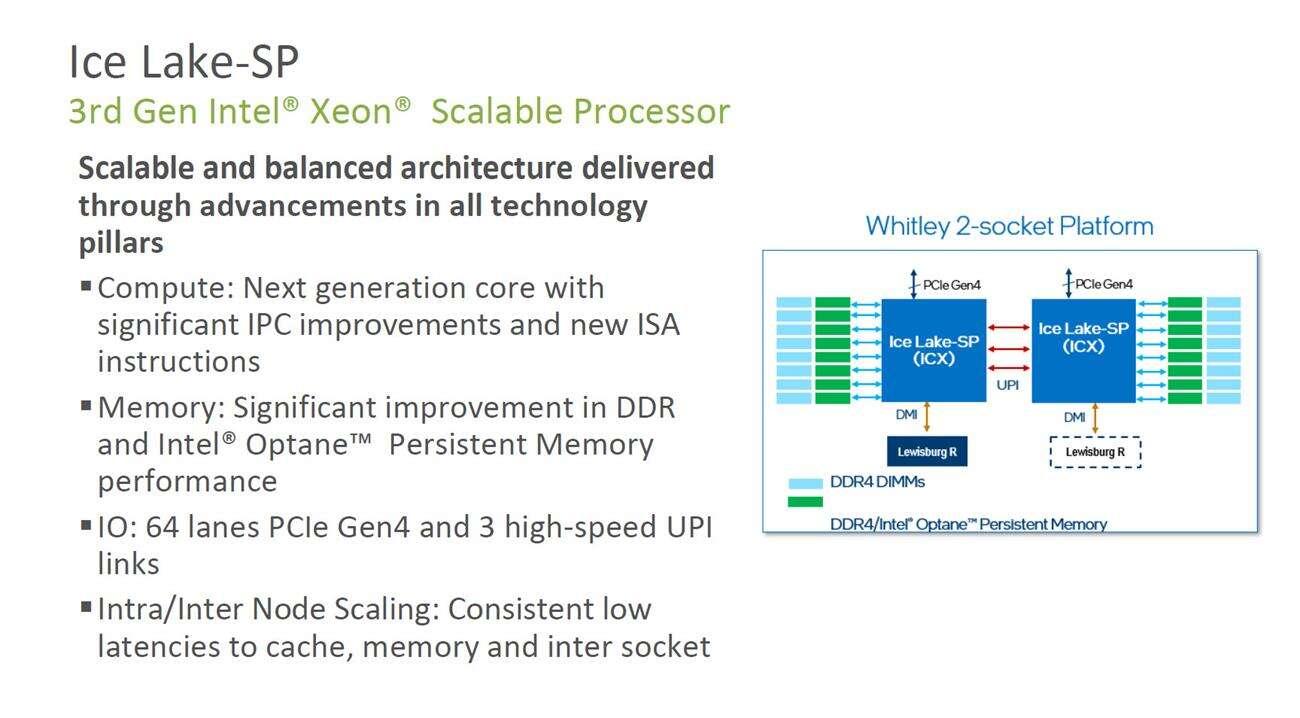 Xeon 3. generacji