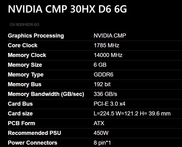 premiera Gigabyte CMP 30HX, karta graficzna do kopania, Gigabyte CMP 30HX, CMP 30HX,