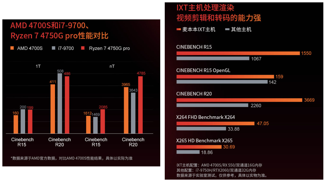 Procesor AMD 4700S, czyli zepsuty układ nowego Xboxa na sprzedaż?