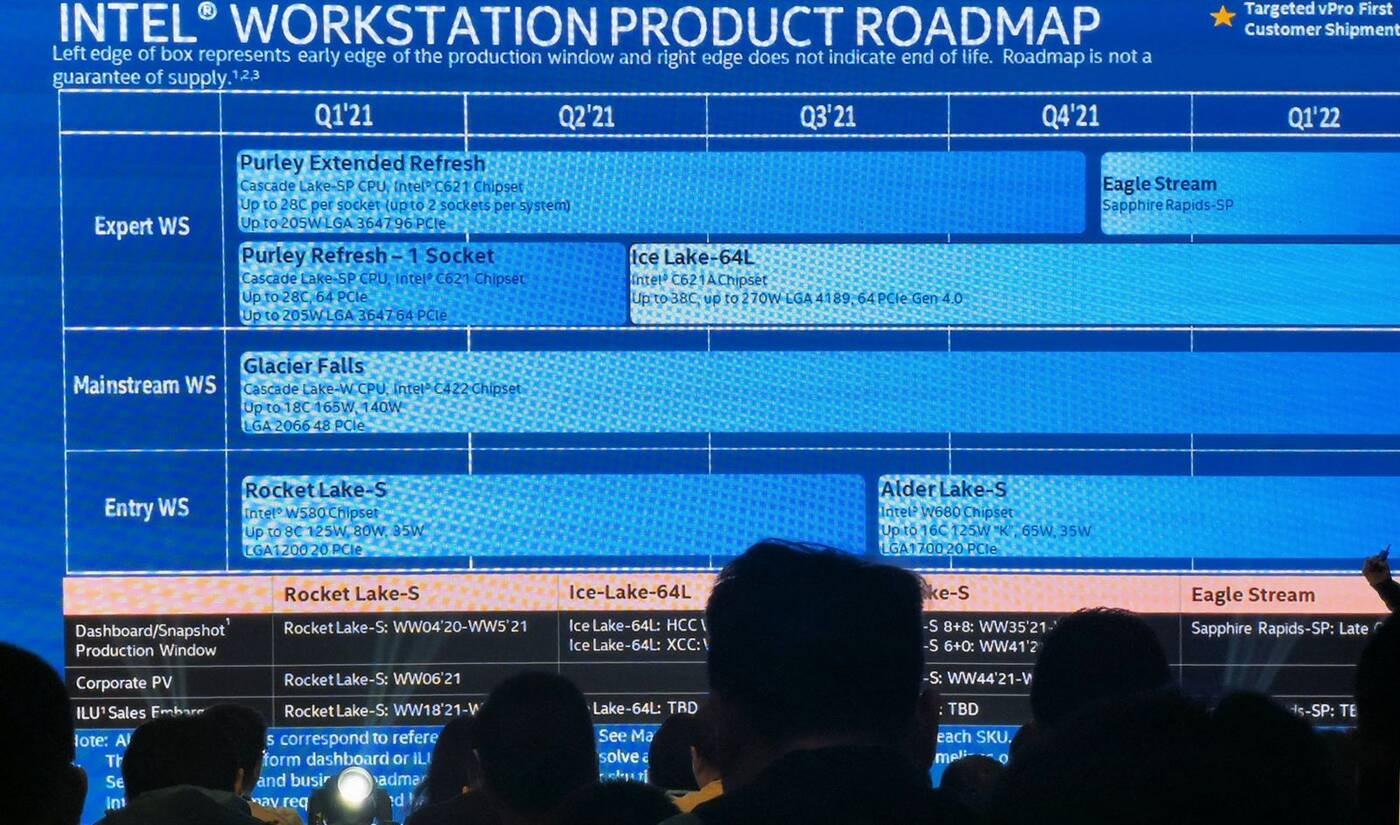 Roadmapa Intel Alder Lake-S wyciekła, nieco zaskakując