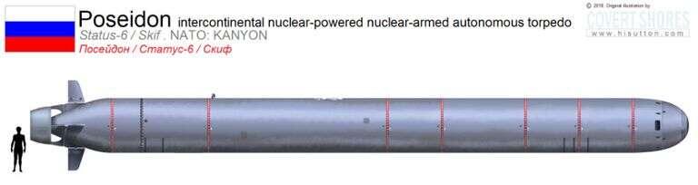 Rosja ciągle testuje nuklearną torpedę Posejdon wielkości autobusu