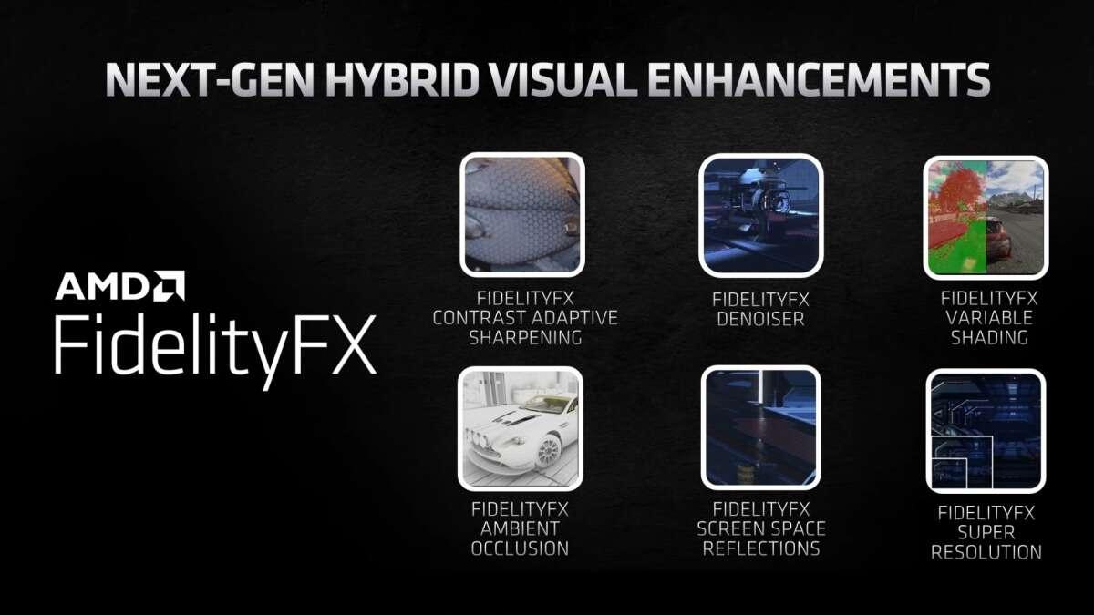 Technologie FidelityFX AMD, konsole Xbox Series S i X,