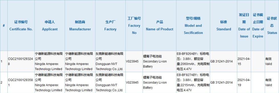 Czy aparaty Galaxy Z Fold 3 Samsunga zawiodą?