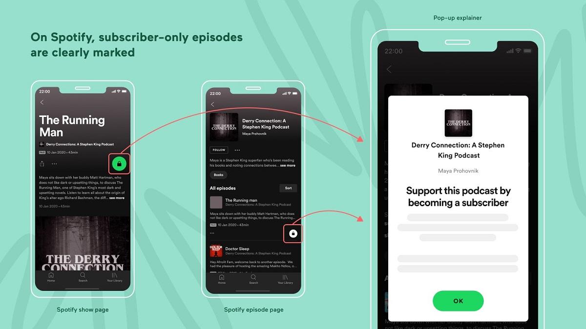 Spotify wprowadzi dodatkowo płatne podcasty?
