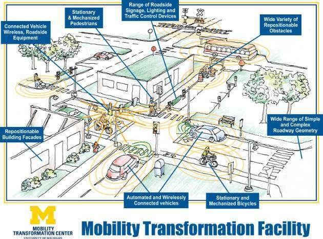 Uniwersytet w Michigan otworzy fałszywe miasto dla automatycznych pojazdów