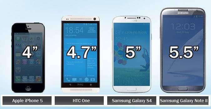 bigscreensmartphone