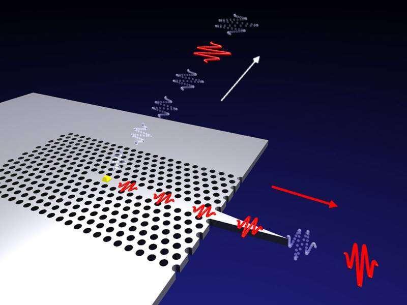 Przełom w źródłach światła dla nowej technologii kwantowej