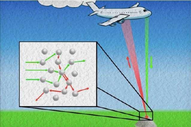 Naukowcy stworzyli laser, który może wykryć ładunki wybuchowe będące w odległości do 1 km