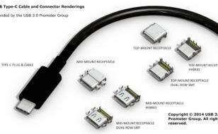 Nowe superszybkie kable USB