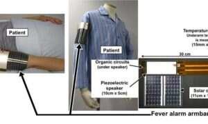 Opaska zasilana energią świetlną obserwuje energię witalną naszego ciała