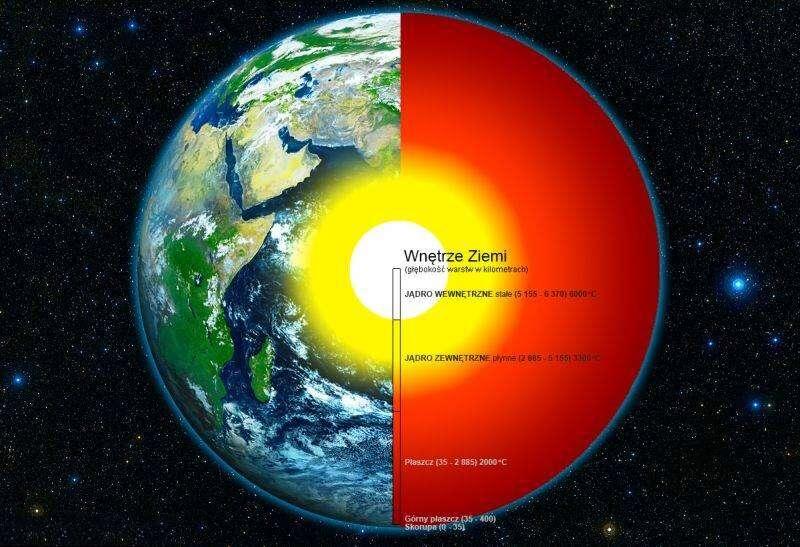 Earth-Inner-Lightbox