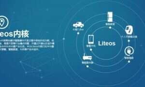Huawei przedstawia LiteOS