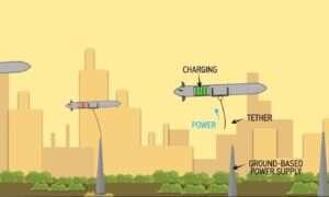Boeing opatentował właśnie plany drona, który może latać… bez przerwy