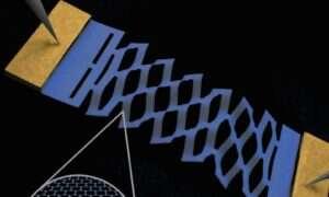 Grafenowe kirigami – supermateriał zyskał rozciągliwość