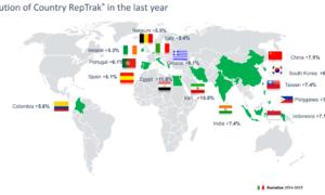 Infografika: ranking reputacji krajów świata