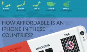 Infografika: Ile kosztuje iPhone w różnych krajach świata?