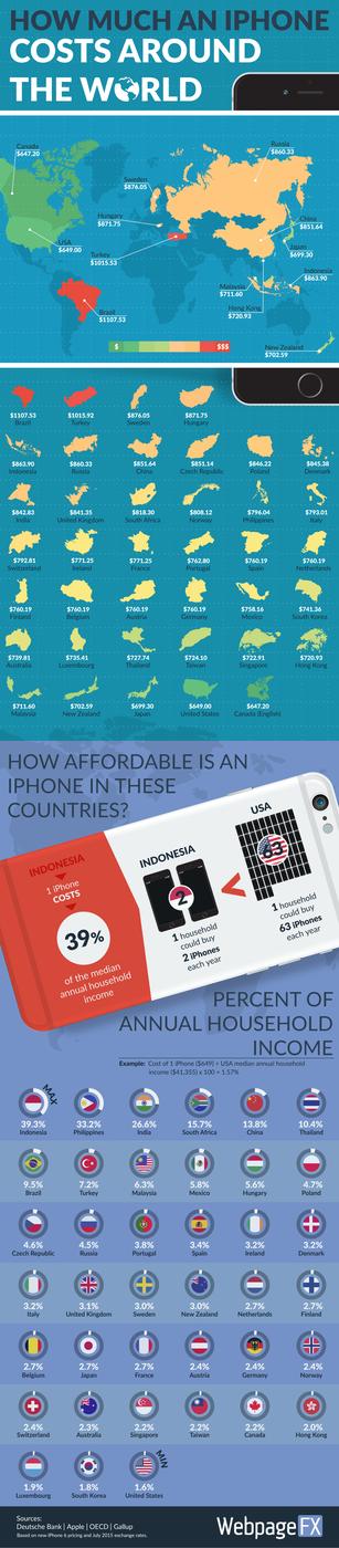 cost-of-iphone-around-world5