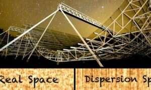Kanadyjczycy stworzą model 3D wszechświata