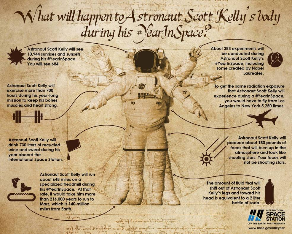 body_in_space_20150914_web