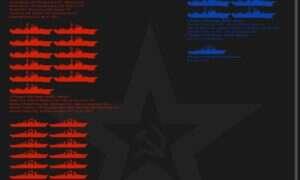 Infografika: Porównanie obecnej marynarki rosyjskiej i floty czerwonej