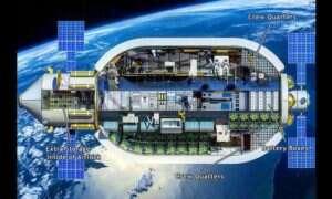 Bigelow Aerospace prezentuje projekt przyszłego kosmicznego siedliska