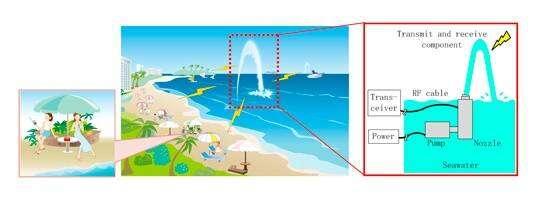 seawaterantenna