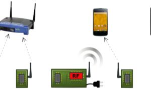 Pasywne Wi-Fi zużyje 10 tysięcy razy mniej prądu