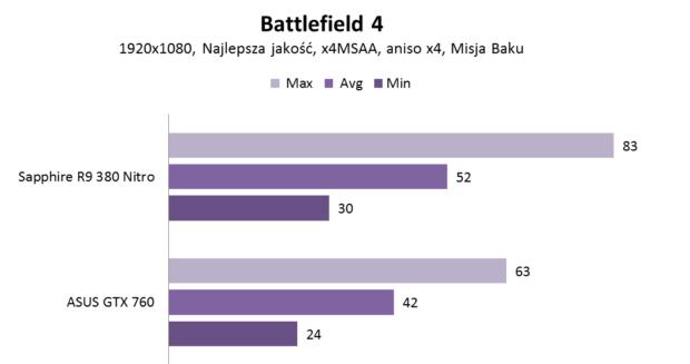 r9 380_battlefield 4
