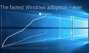 Windows 10 ma już 270 milionów aktywnych użytkowników