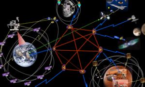 DTN – internet dla Układu Słonecznego