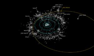 Odkryto kolejną planetę karłowatą