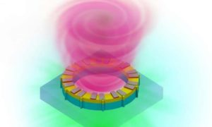 Prawo Moore'a może być dalej spełniane dzięki wiązce lasera o kształcie wiru