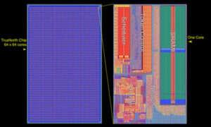 Rozpoznawanie gestów wg Samsunga i IBM