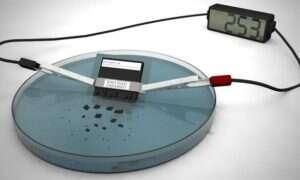 Baterie, które rozpadają się po kontakcie z wodą