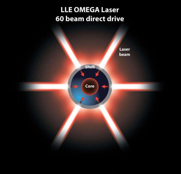 LLEomega2