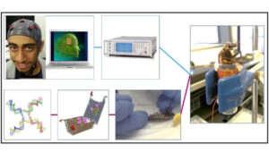 Medyczne nanoroboty sterowane myślą. Prawie.