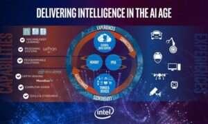 Intel chce stworzyć procesory specjalnie z myślą o sztucznej inteligencji