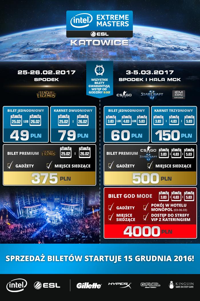 iem2017-bilety-infografika-pl