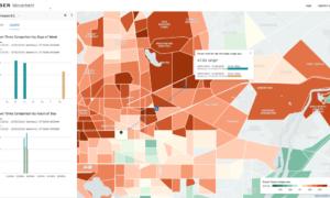 Uber uruchamia Movement – usługę, która bada poziom zakorkowania miasta