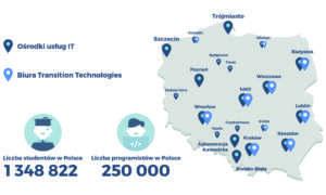 Zagłębie technologiczne w Polsce